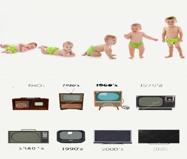 تلویزیون و توسعه کودک