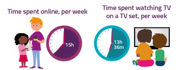 Children's Television: Trends Around the World